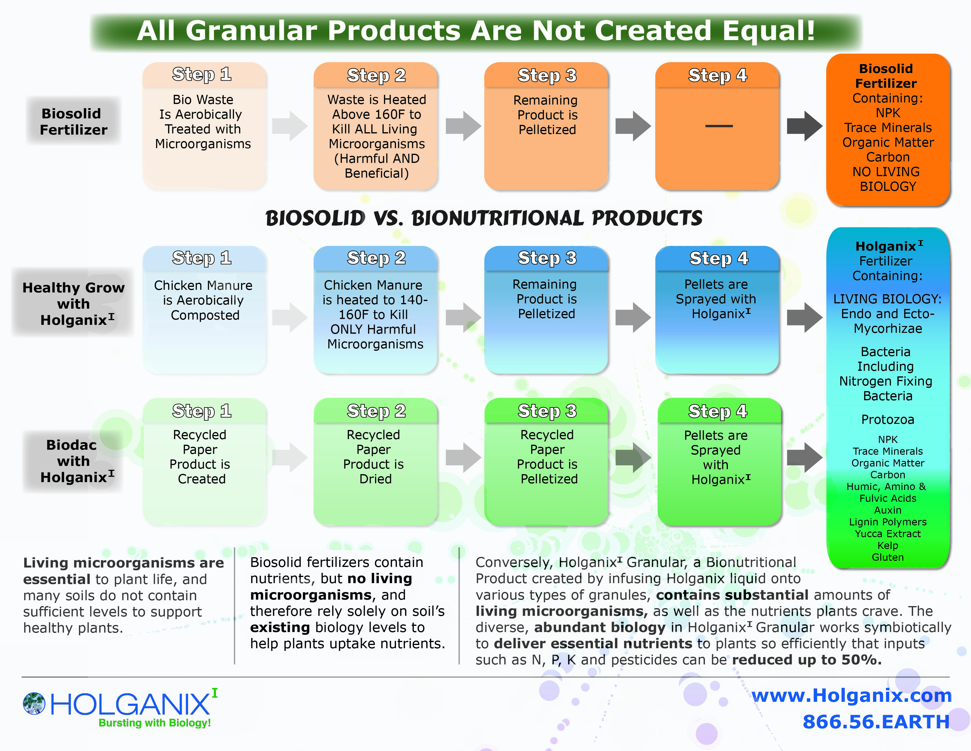 Biosolids_Comparison_Chart_6