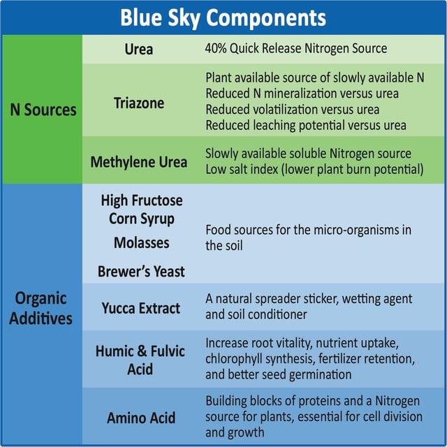 Blue_Sky_Chart.jpg
