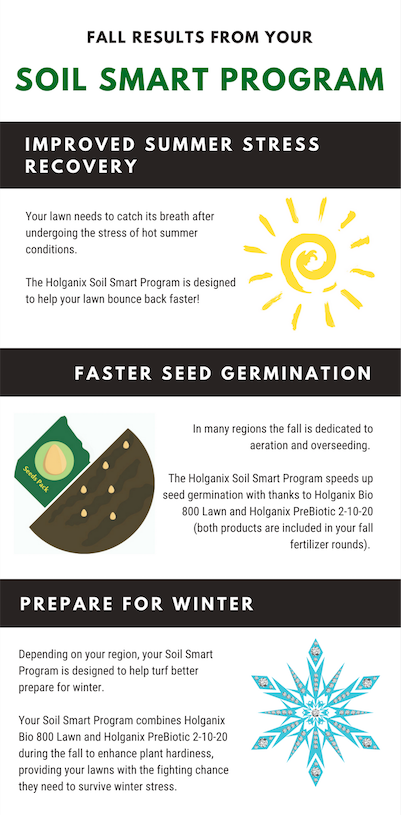 Fall Program Infographic