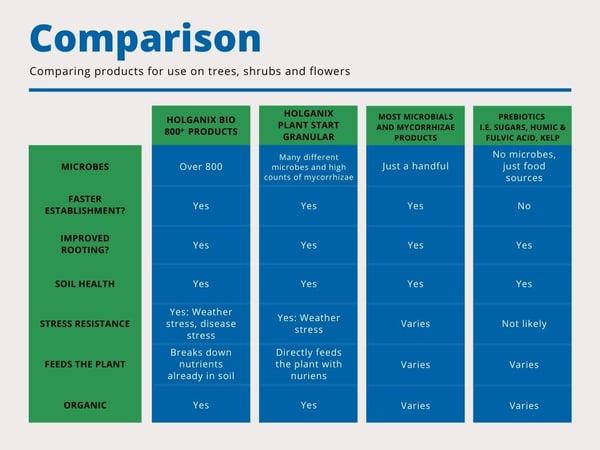 comparison chart