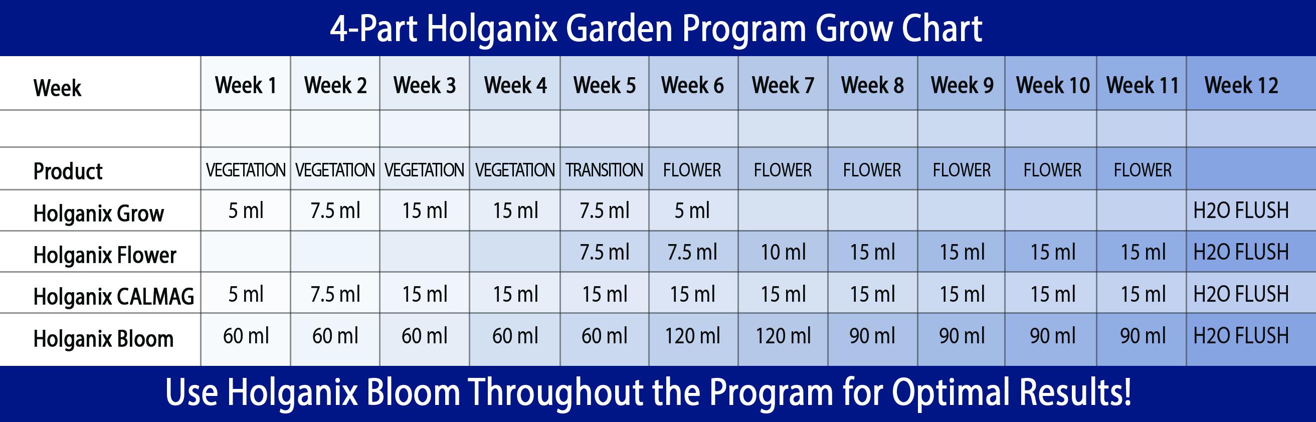 Grow_Chart_oct_7_2016.jpg