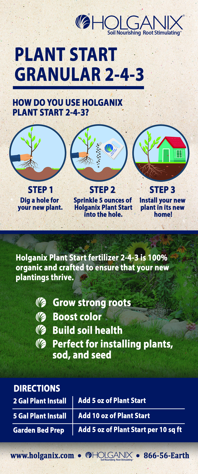 Plant Start Granular