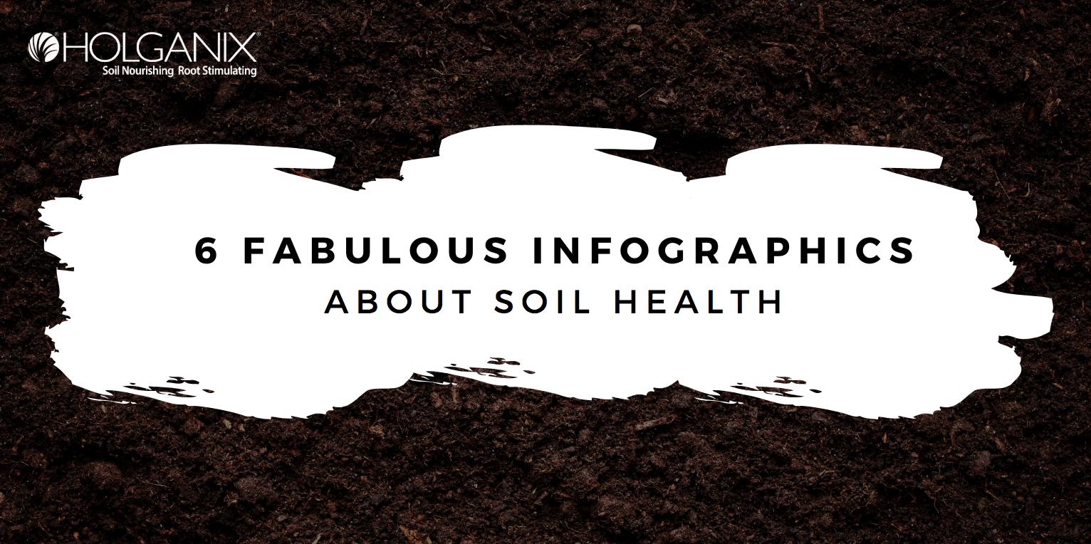 soil health image