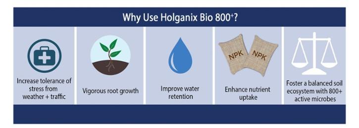 WA Why use Holganix bio 800-1-1