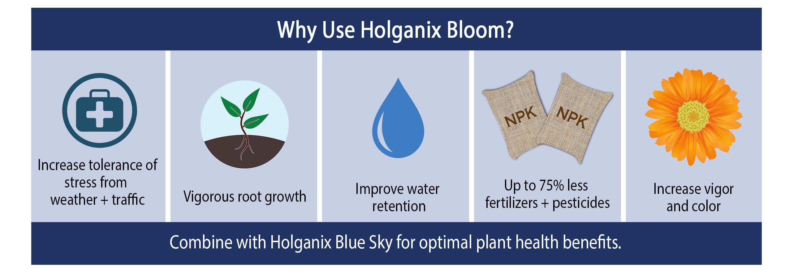 WA Why use Holganix bloom.jpg