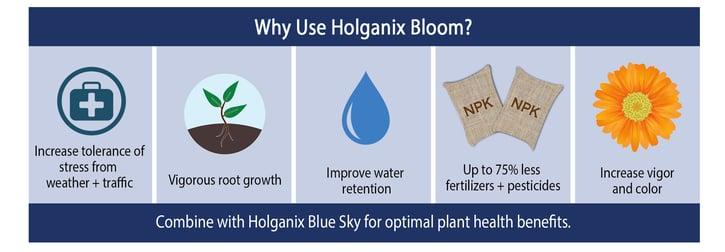 WA Why use Holganix bloom.jpg
