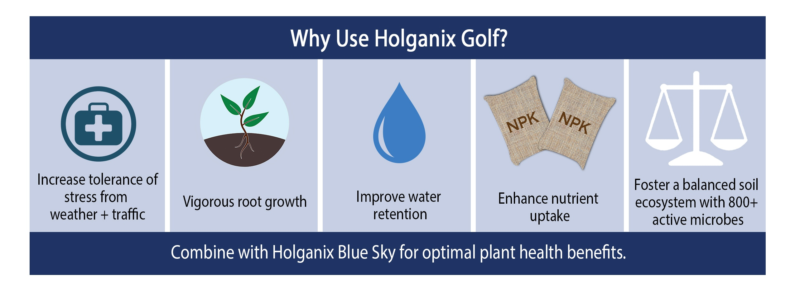WA Why use Holganix golf.jpg