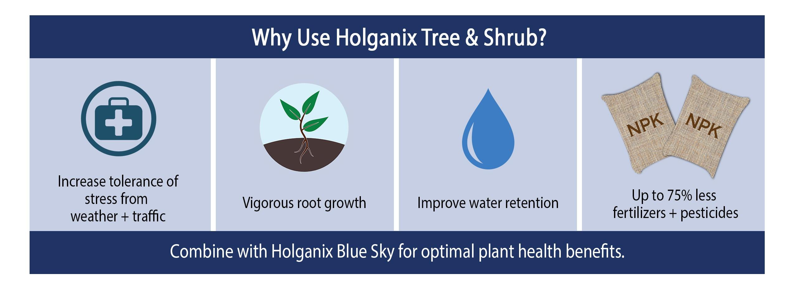 WA Why use Holganix t and s.jpg