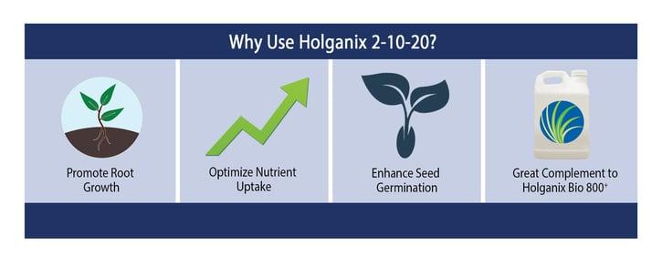 Why use Holganix PreBiotic 2-10-20?