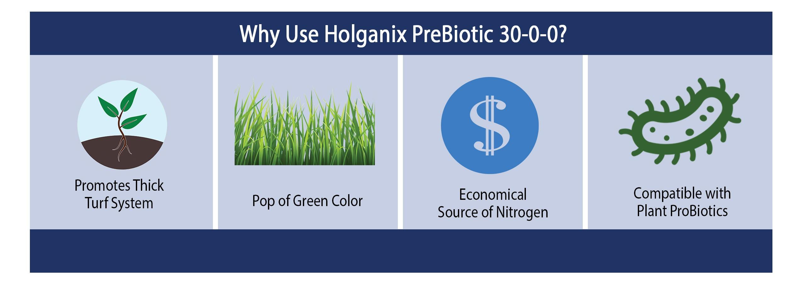 Why use Holganix 30-0-0