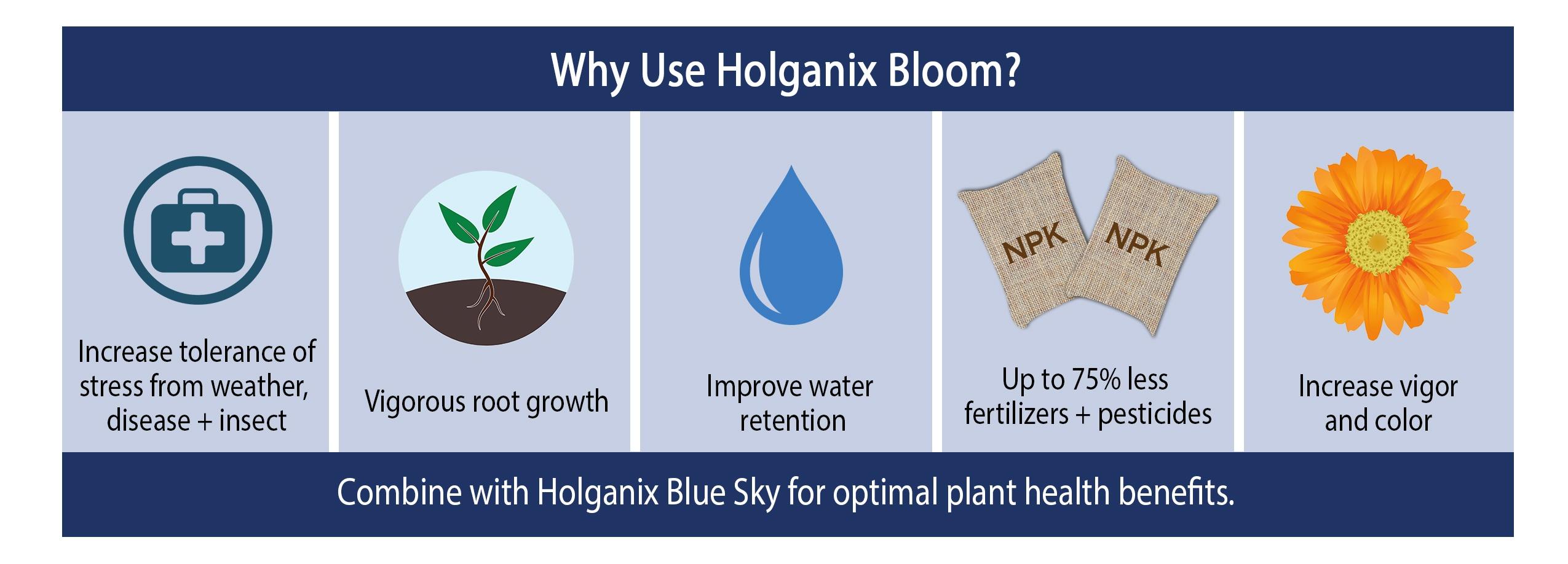 Why use Holganix bloom.jpg