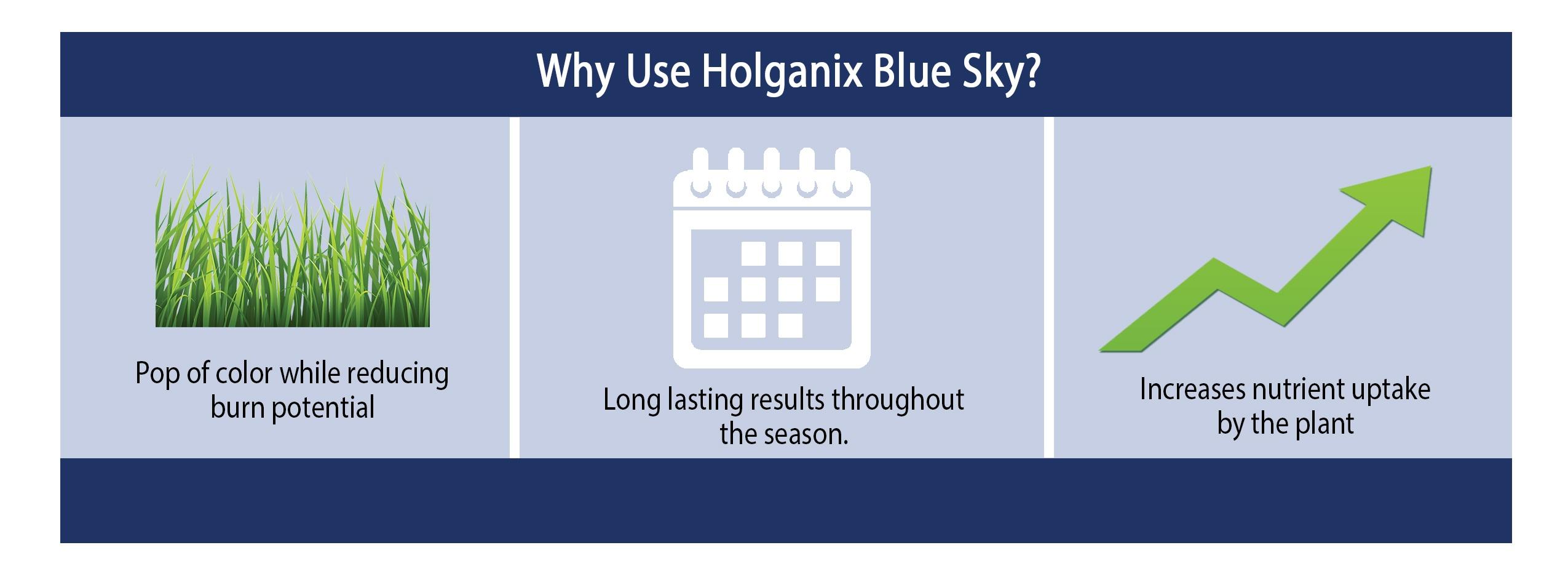 Why use Holganix blue sky v2