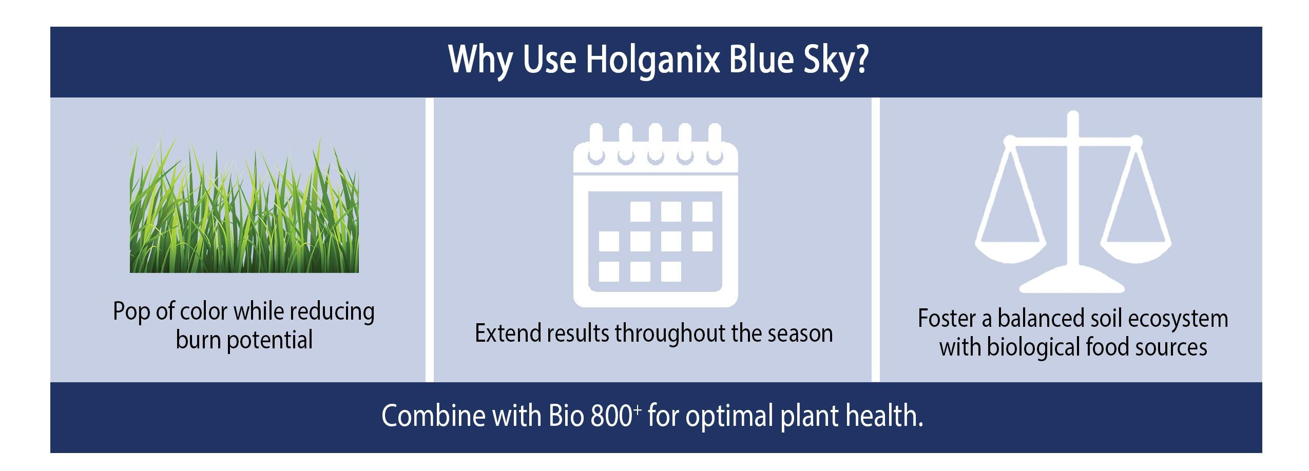 Why use Holganix blue sky.jpg