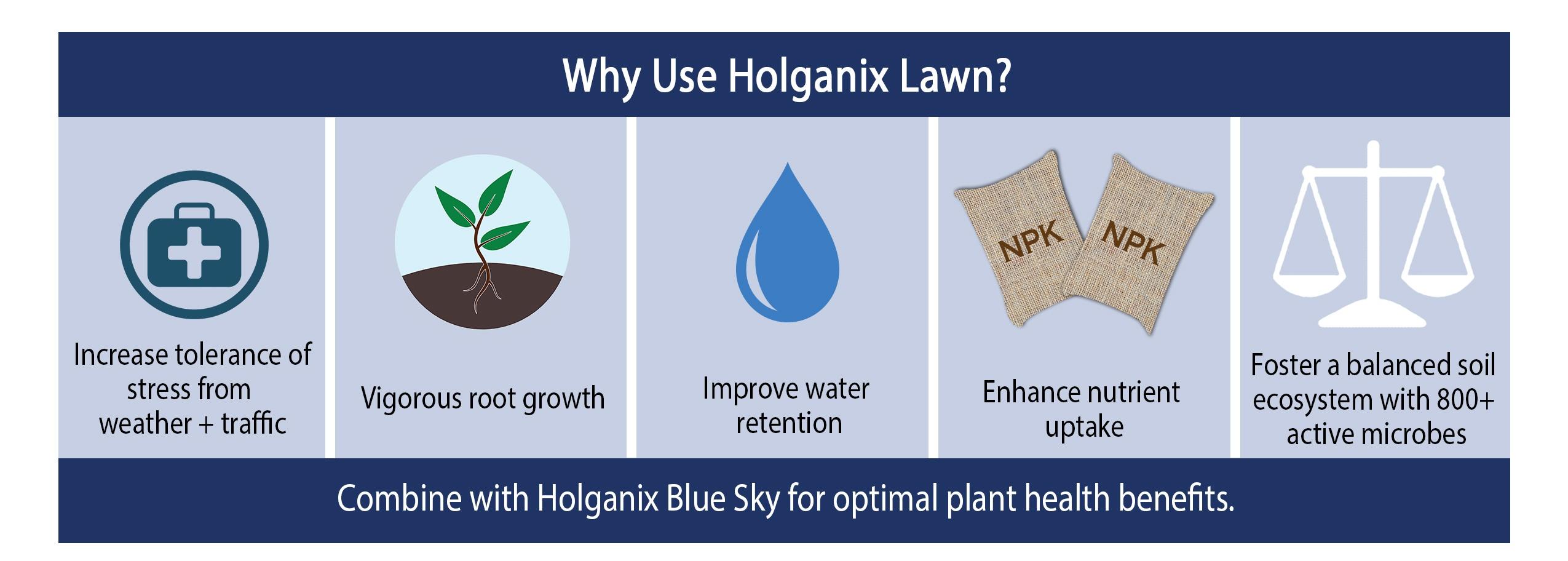 Why use Holganix lawn.jpg