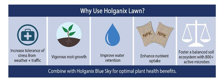 Why use Holganix lawn.jpg