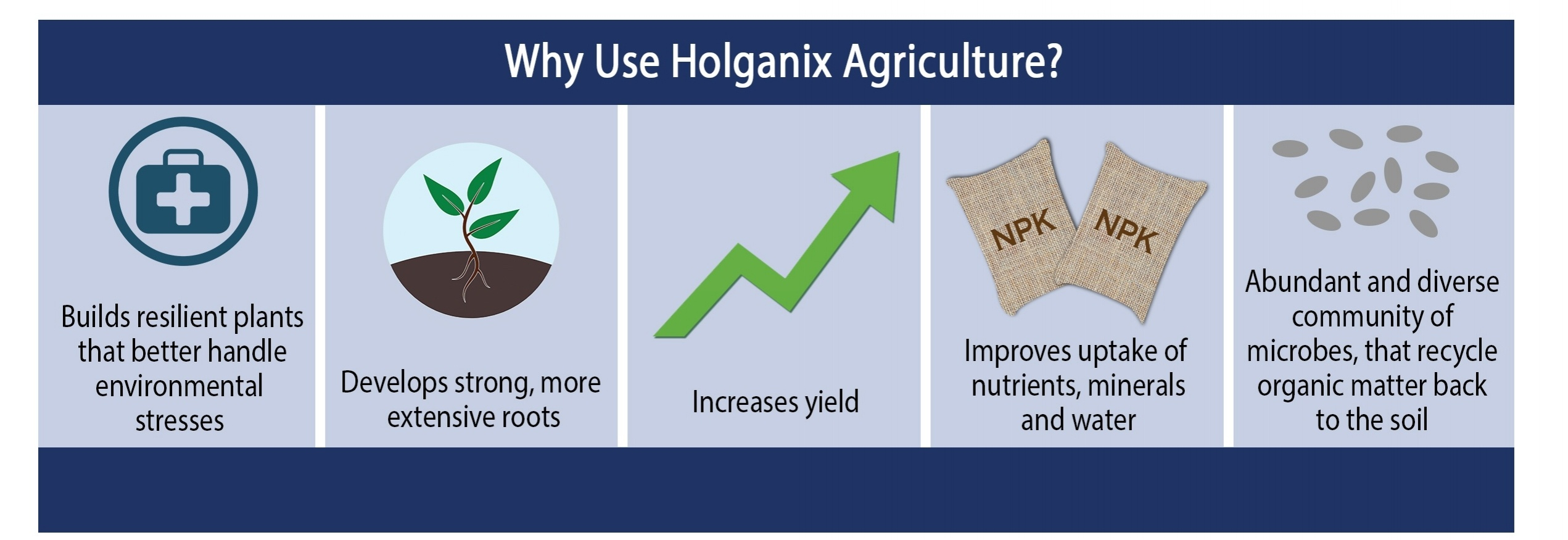 Why use Holganix-587110-edited