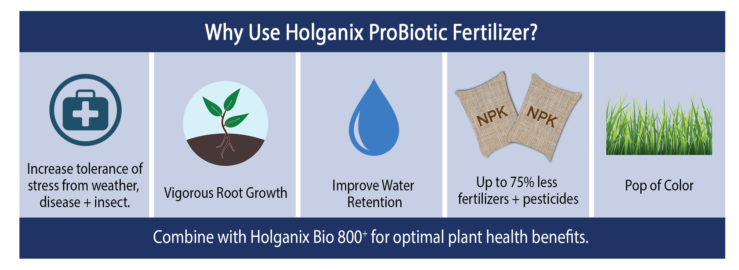 Why use probiotic fert.jpg