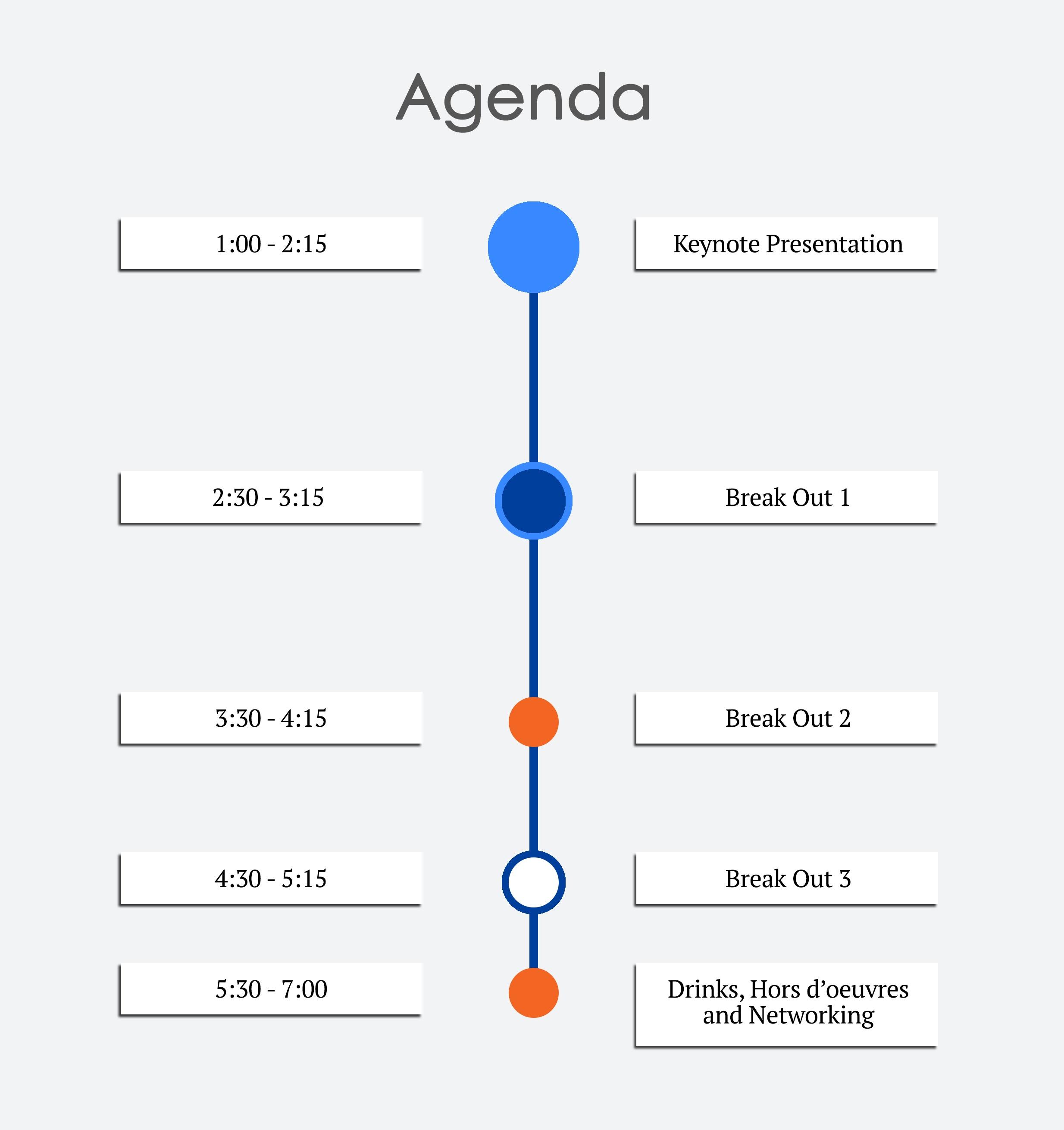 bio agenda chart.jpg