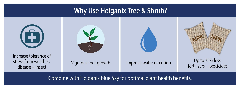 Advantages of Holganix Tree & Shrub
