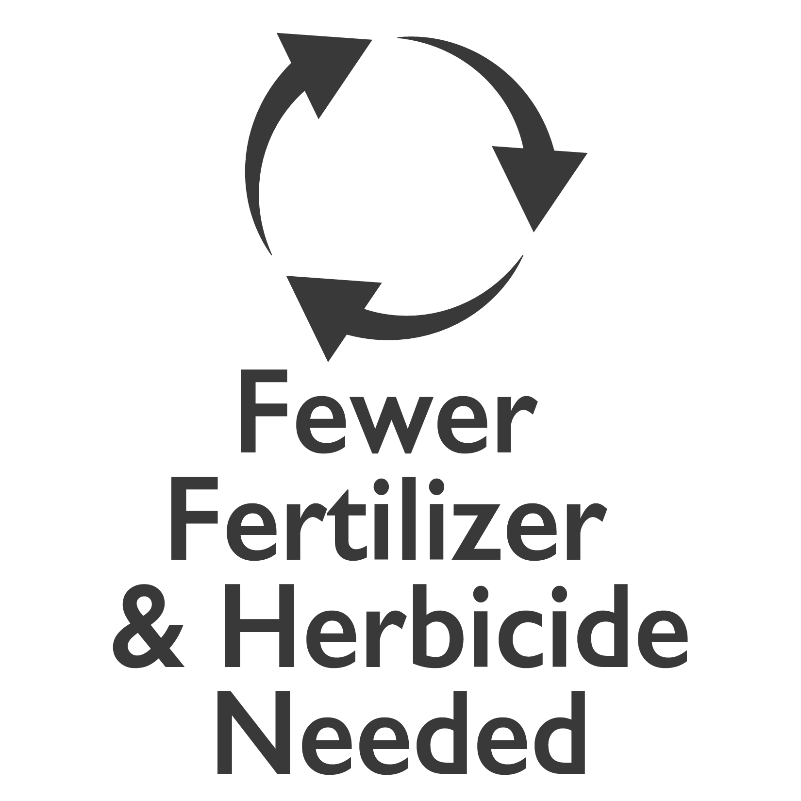 fewer fertilizer and herbicide needed