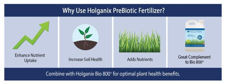 why use prebiotic fert-1.jpg